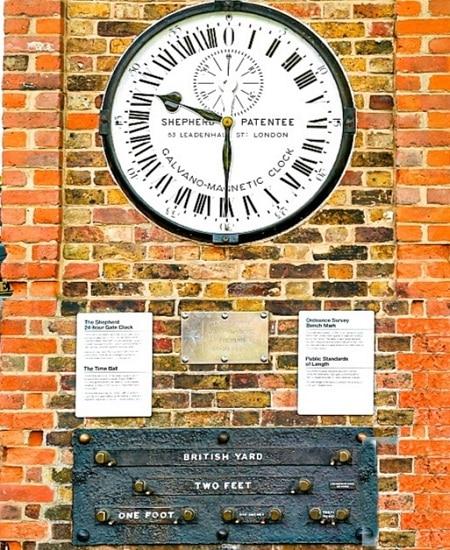 El reloj magnético y las unidades de medida