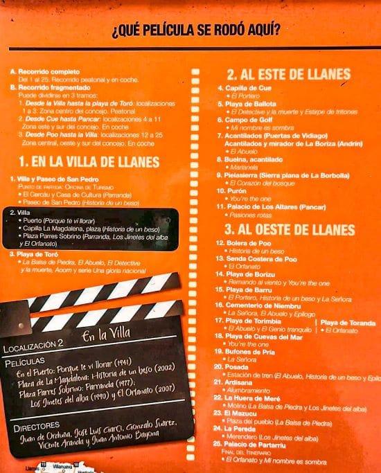 Cartel con la ruta de Llanes de Cine